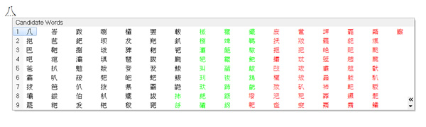 Chinese input candidate list with Unicode extensions enabled